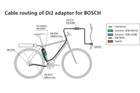 Samenwerking Shimano-Bosch voor e-bikecomponenten