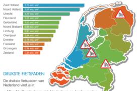 Fietsfeitjes Beslist.nl over Nederland Fietsland