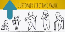BLOG Customer lifetime value verbeteren